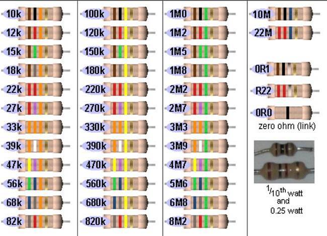 Цветовая маркировка резисторов калькулятор своими руками 70