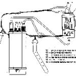"""Настройка радиостанции """"Транспорт"""" РН-12Б,РН-14Б."""