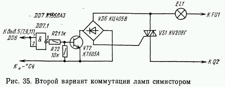 """,""www.mastervintik.ru"