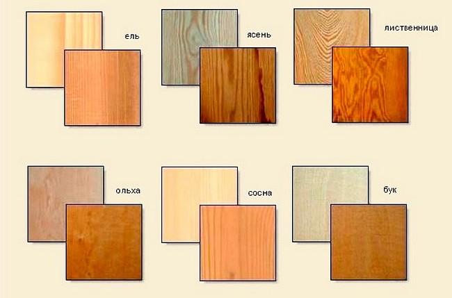Выбор породы древесины