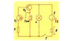 Электронный сигнализатор поклевки инструкция