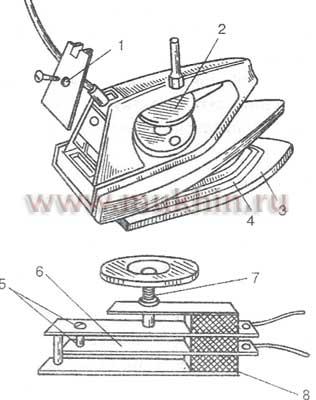 Как самому отремонтировать бытовые электроприборы