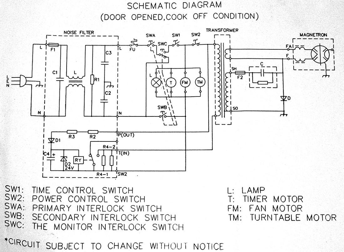 инструкция микроволновки alesi sg823