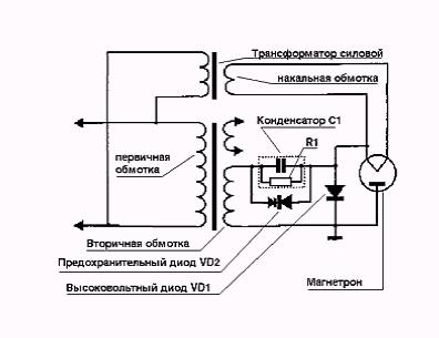 принципиальная схема свч печи