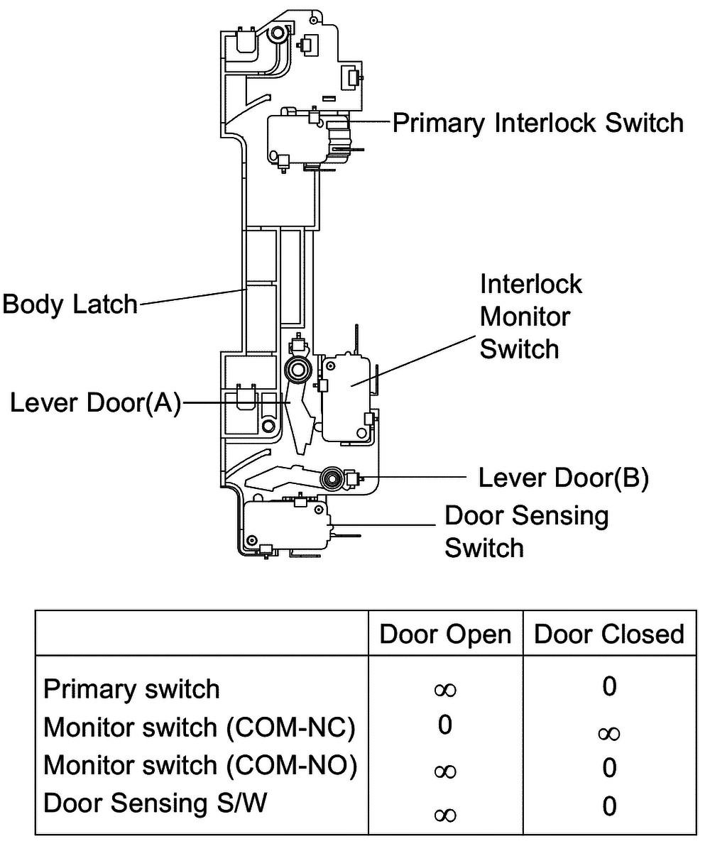 Принципиальная электрическая схема микроволновой печи фото 768