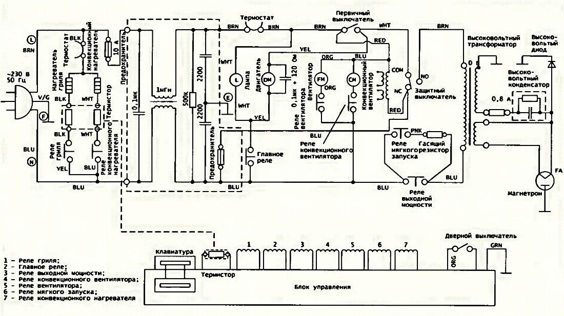 Ханса газовая плита ремонт