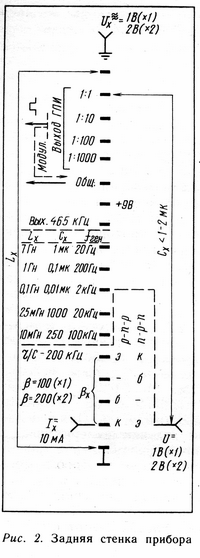 Многофункциональный авометр