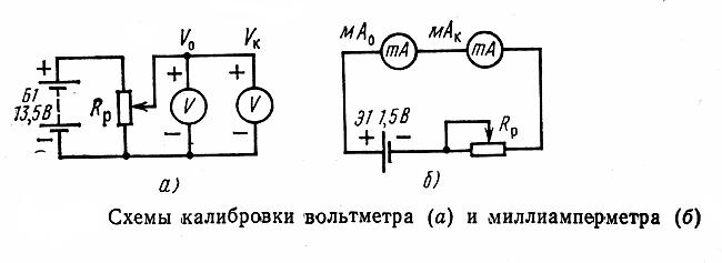 Калибровку вольтметра