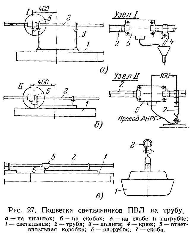 Типы, установка и хранение светильников с люминесцентными лампами
