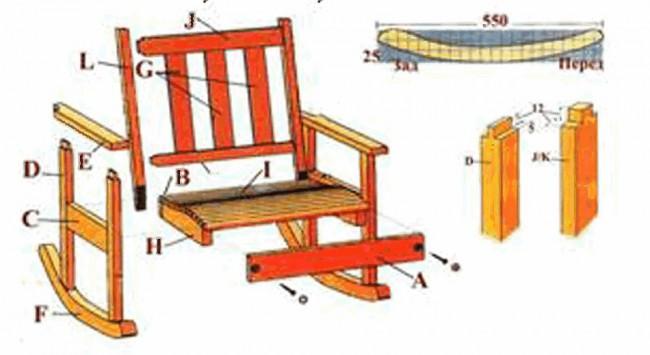 Кресло-качалка для детей своими руками