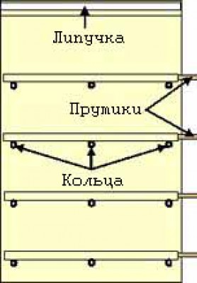Жалюзи - римские и японские шторы своими руками
