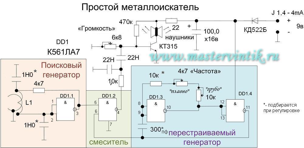 и надёжный металлоискатель