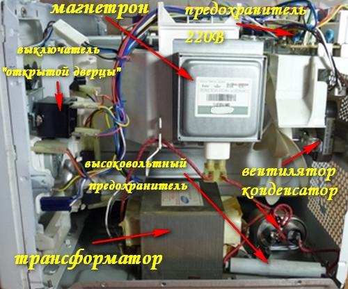 Ремонт микроволновых печей своими рук