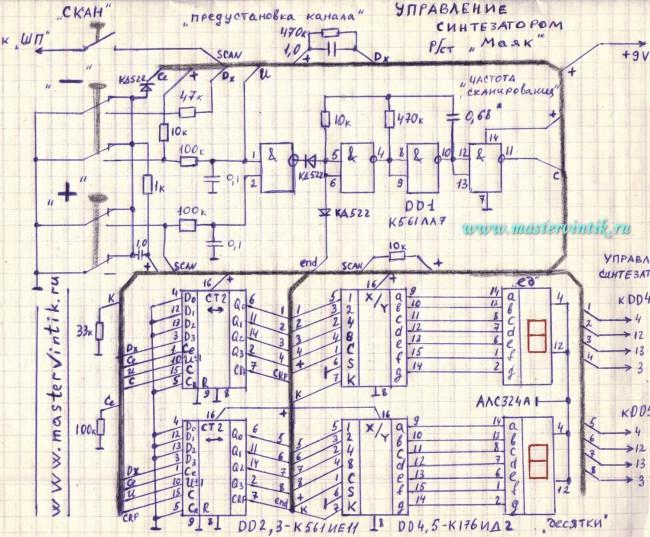 Простое цифровое управление синтезатором радиостанций