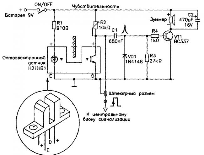 Оптический детектор поклевки