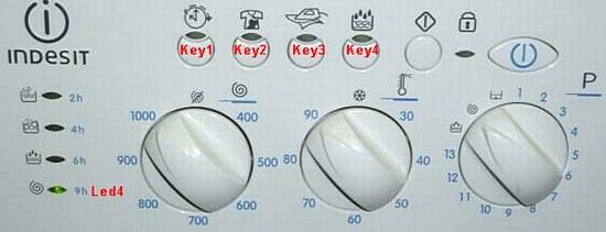 Коды ошибок стиральных машин Indesit, Ariston