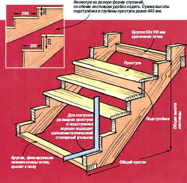 Входная лестница в частном доме своими руками