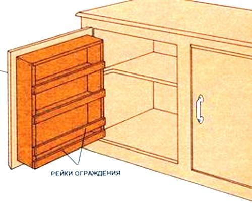 Усовершенствуем кухонную мебель