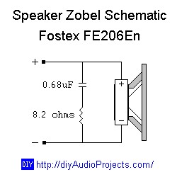 Аудио колонки на динамиках Fostex