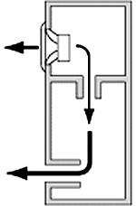 Акустическая система с фазоинвертором своими руками
