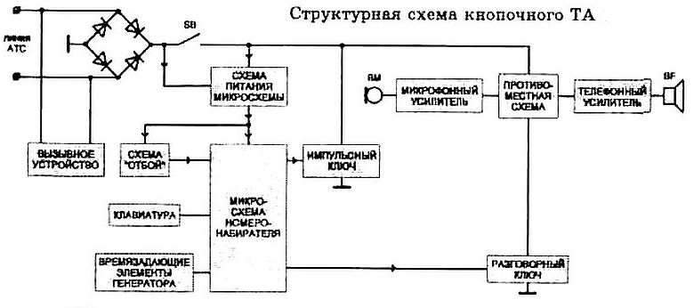 Глушилка gps gsm схема