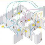 Виды электропроводки