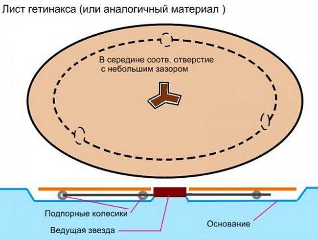 Тарелка для микроволновки своими руками