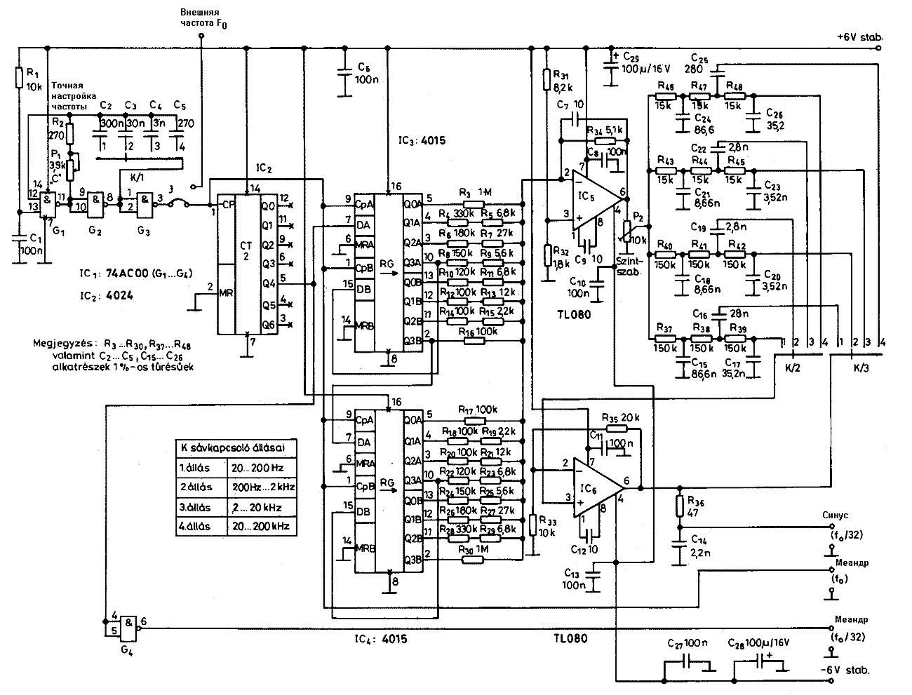 Синтезатор своими руками схема