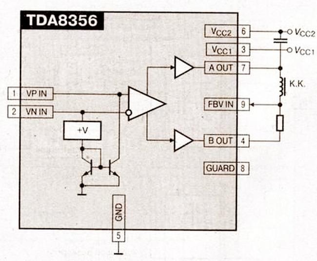 TDA8356 - выходной каскад кадровой развертки