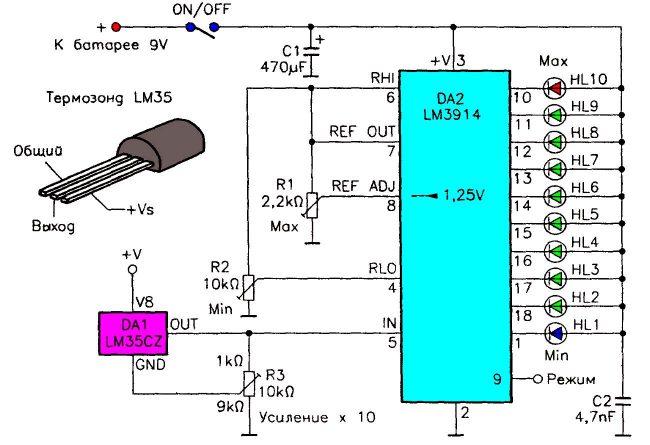 Электронный термометр для рыбалки