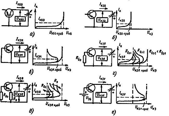 Прибор для проверки предельных значений напряжений радиодеталей